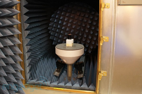 Rhode & Schwarz anechoic chamber waves-on